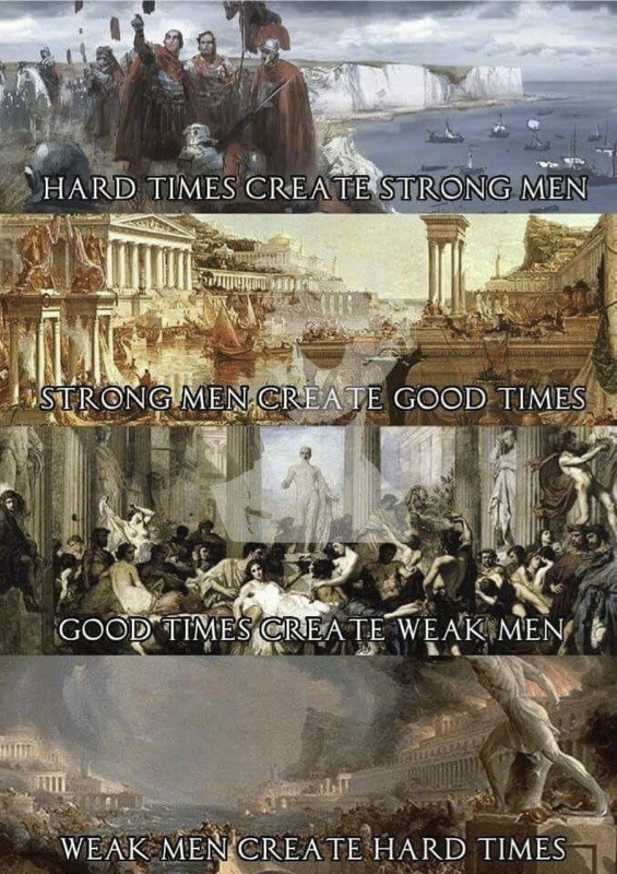 Hard Times Leads to Good Times
